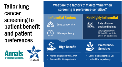Caverly Annals lung cancer screening